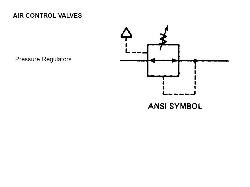 Chapter 13 Pneumatics Air Preparation And Components Ppt Download