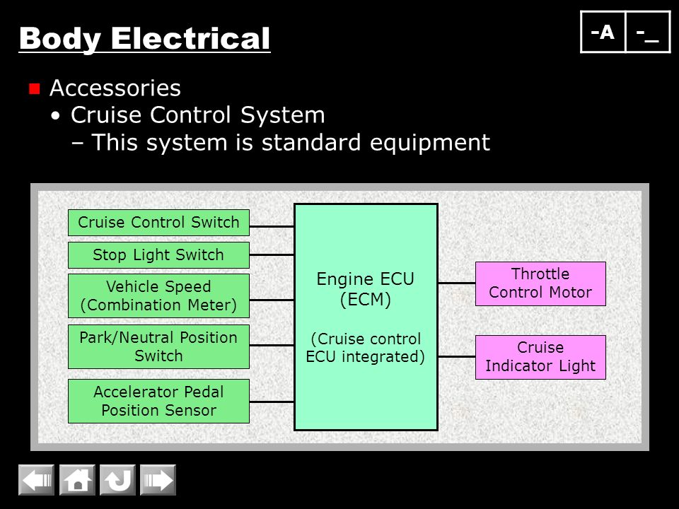 Body Electrical MPX (Multiplex Communication System) Daytime