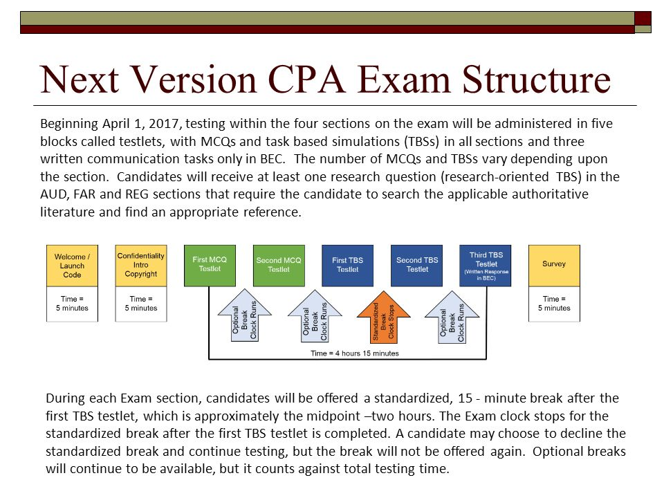 Preparing for the CPA Exam October 20, 2016 Slides available