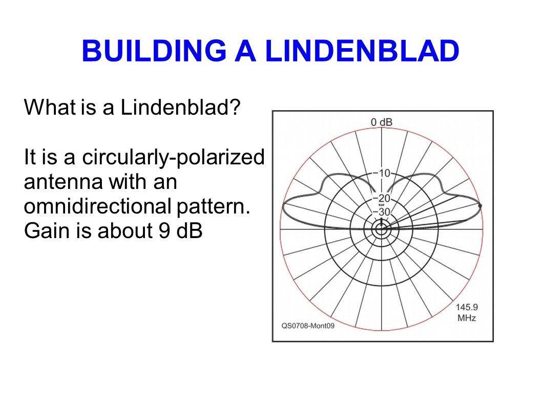 LINDENBLAD CONSTRUCTION SEMINAR FOLDED-DIPOLE LINDENBLAD