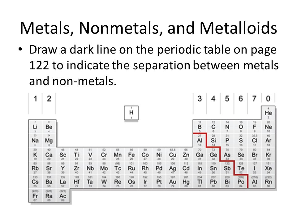 The Periodic Table Learning Objective Explain How Elements Are
