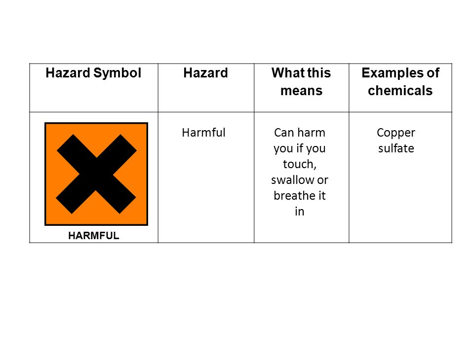 Hazard Symbols Harmful Irritant Toxic Flammable Ppt Download