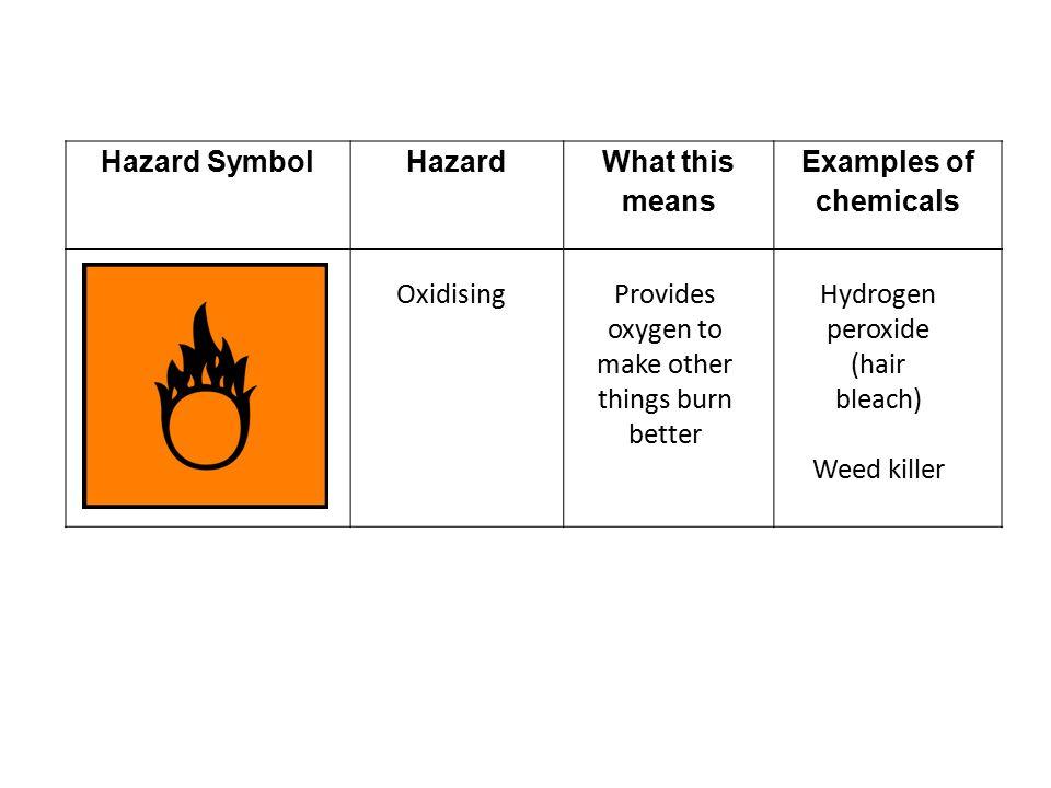 Hazard Symbols Harmful Irritant Toxic Flammable Ppt Download