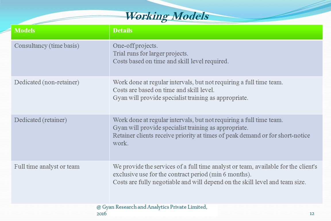 Working Models ModelsDetails Consultancy (time basis)One-off projects.
