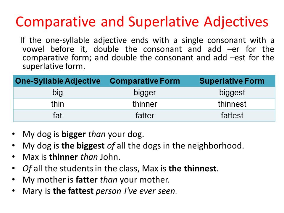 comparative and superlative adjectives one syllable adjectives form
