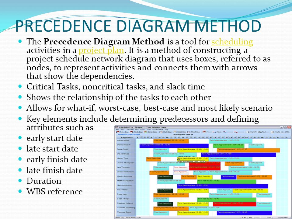 Project management magister desain universitas komputer indonesia precedence diagram method the precedence diagram method is a tool for scheduling activities in a project ccuart Choice Image