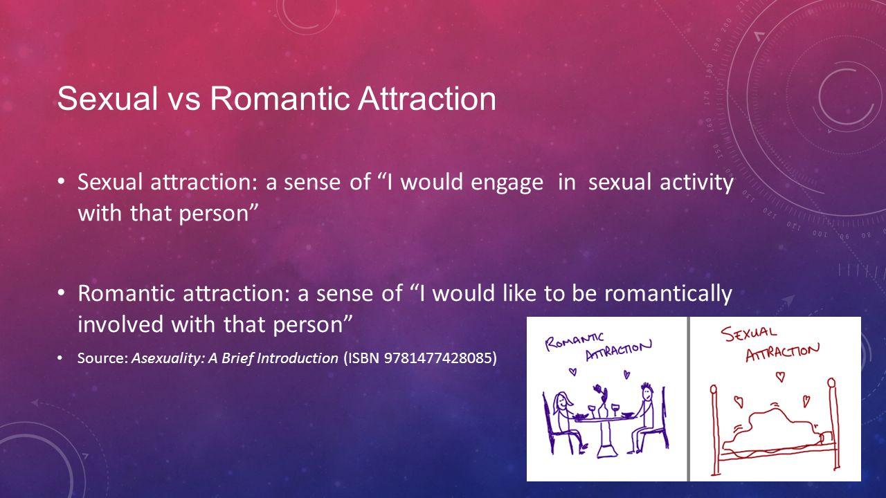 Define homoromantic asexual