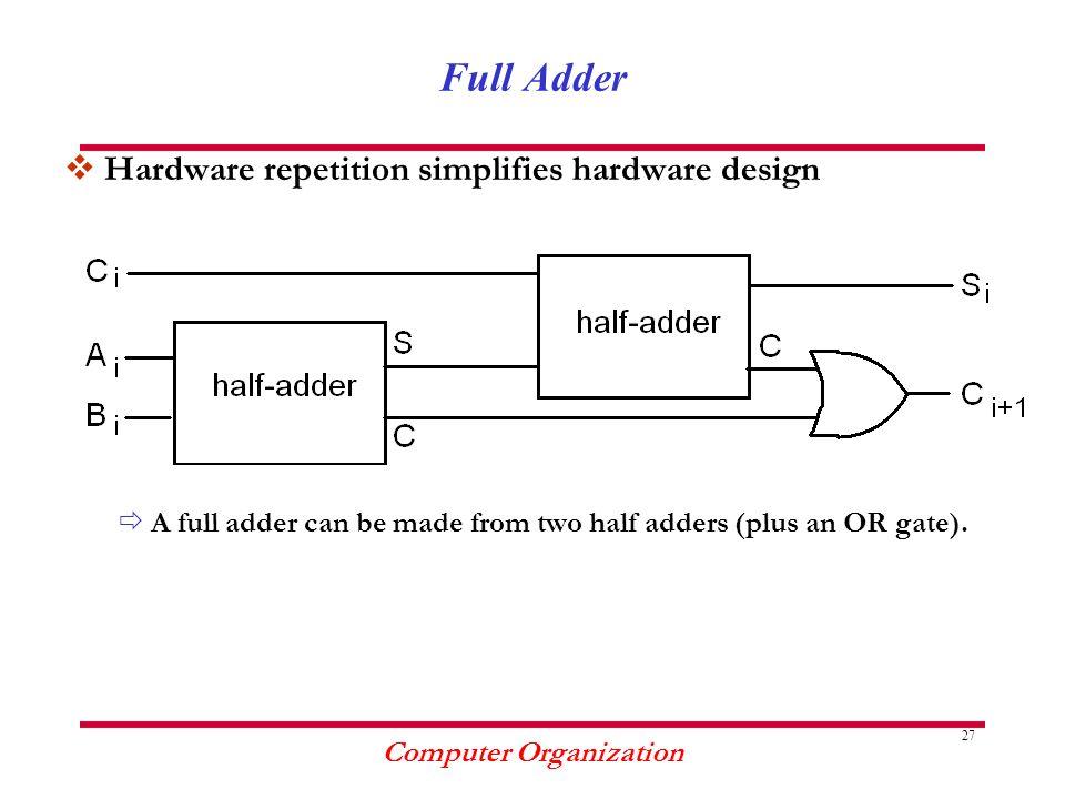 computer organization computer organization review combinational rh slideplayer com