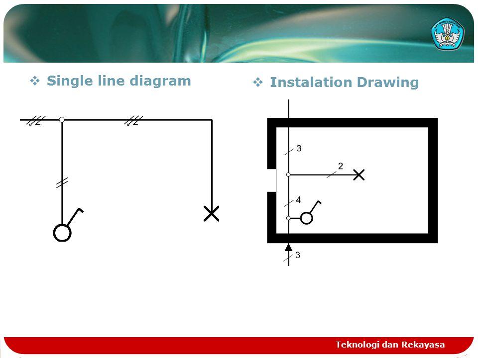 Dasar listrik installing a simple home teknologi dan rekayasa 4 teknologi dan rekayasa single line diagram instalation drawing ccuart Gallery