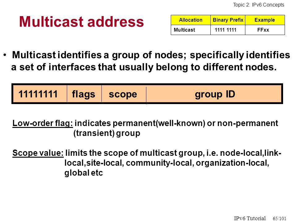 1/101 IPv6 Tutorial Introduction & Deployment IPv6 Tutorial