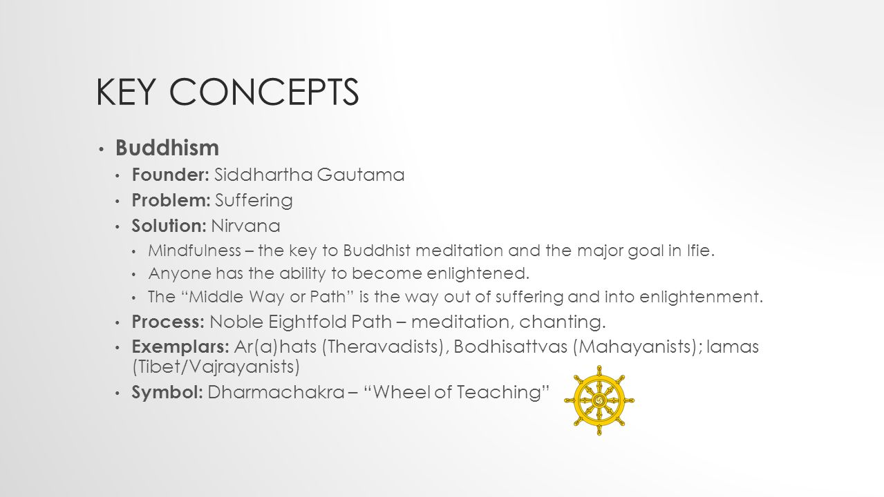 Buddhism Sikhism The Enlightened Way And Syncretistic Faith Ppt