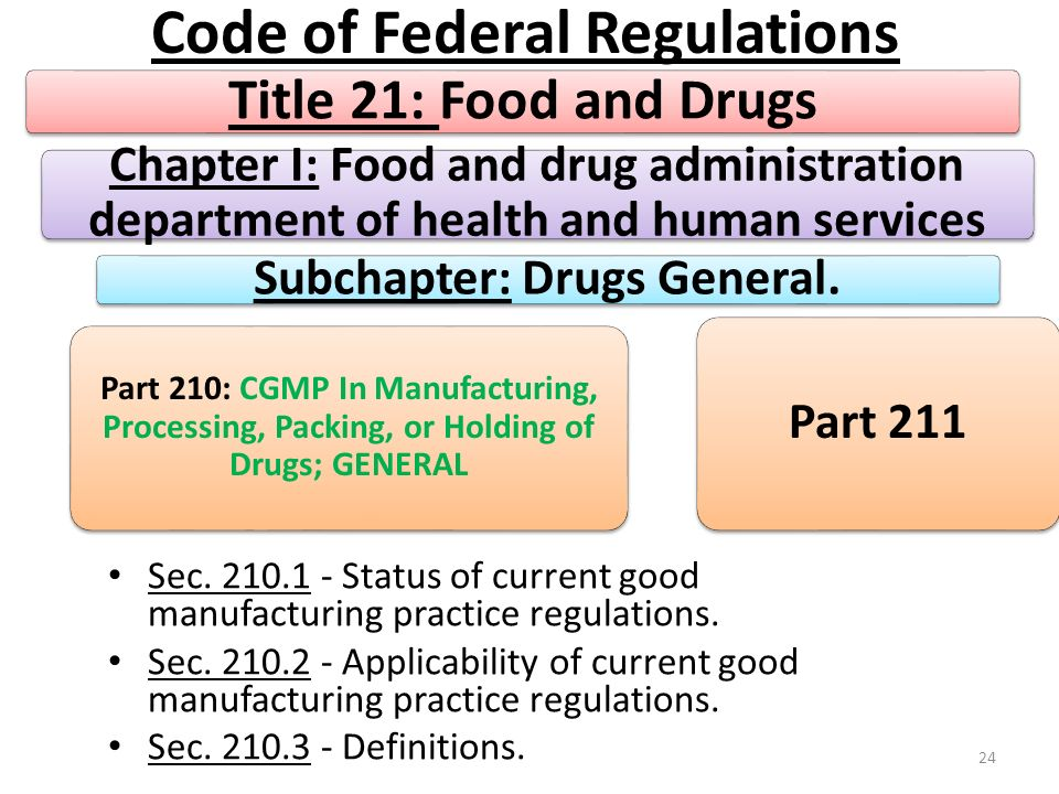 Image result for CURRENT GOOD MANUFACTURING PRACTICE IN MANUFACTURING, PROCESSING, PACKING, OR HOLDING OF DRUGS