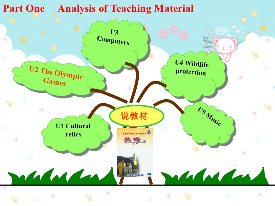 Unit 2 the olympic games vocabulary taihe middle school fan li 3 u1 cultural relics u3 computers u2 the olympic games u4 wildlife protection u5 music part one analysis of teaching material solutioingenieria Images