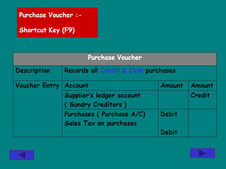 Purchase Voucher :- Shortcut Key (F9) Purchase Voucher DescriptionRecords all Credit & Cash purchases Voucher EntryAccountAmount Suppliers ledger account ( Sundry Creditors ) Credit Purchases ( Purchase A/C) Sales Tax on purchases Debit