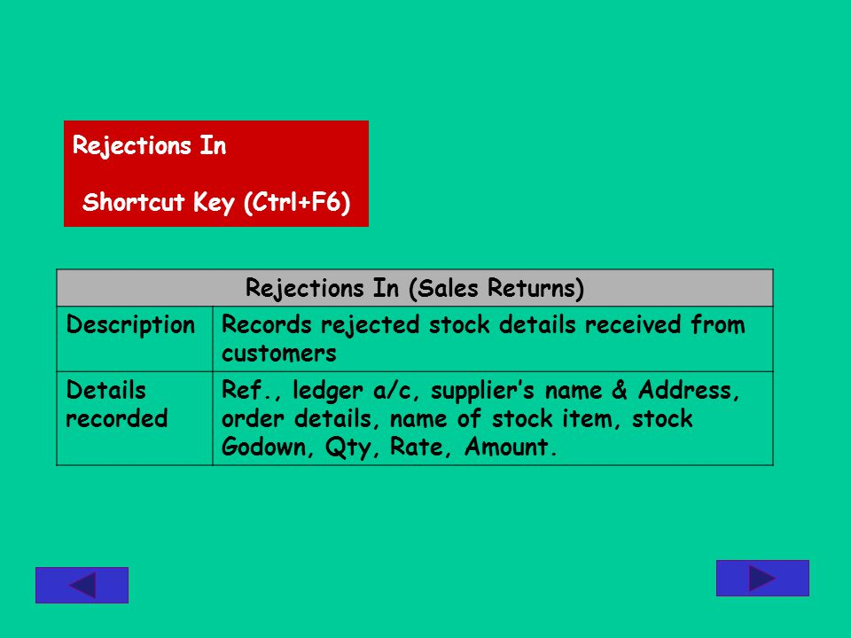 Rejections In Shortcut Key (Ctrl+F6) Rejections In (Sales Returns) DescriptionRecords rejected stock details received from customers Details recorded Ref., ledger a/c, suppliers name & Address, order details, name of stock item, stock Godown, Qty, Rate, Amount.