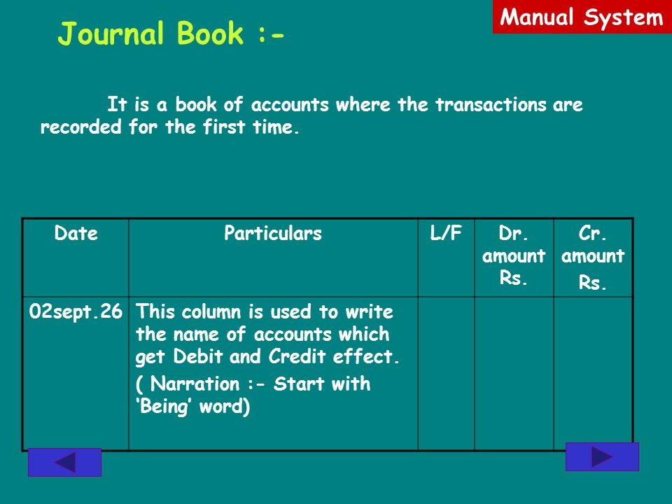 Journal Book :- It is a book of accounts where the transactions are recorded for the first time.