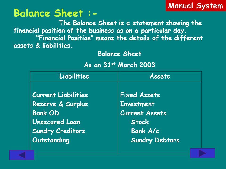 Balance Sheet :- The Balance Sheet is a statement showing the financial position of the business as on a particular day.