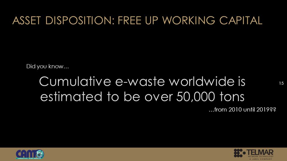 ASSET DISPOSITION: FREE UP WORKING CAPITAL Did you know… 15 Cumulative e-waste worldwide is estimated to be over 50,000 tons …from 2010 until 2019
