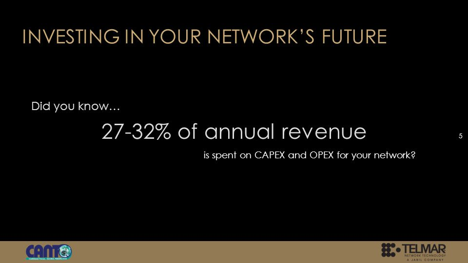 INVESTING IN YOUR NETWORKS FUTURE Did you know… % of annual revenue is spent on CAPEX and OPEX for your network