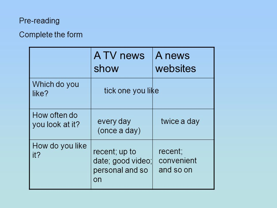 Pre-reading Complete the form A TV news show A news websites Which do you like.
