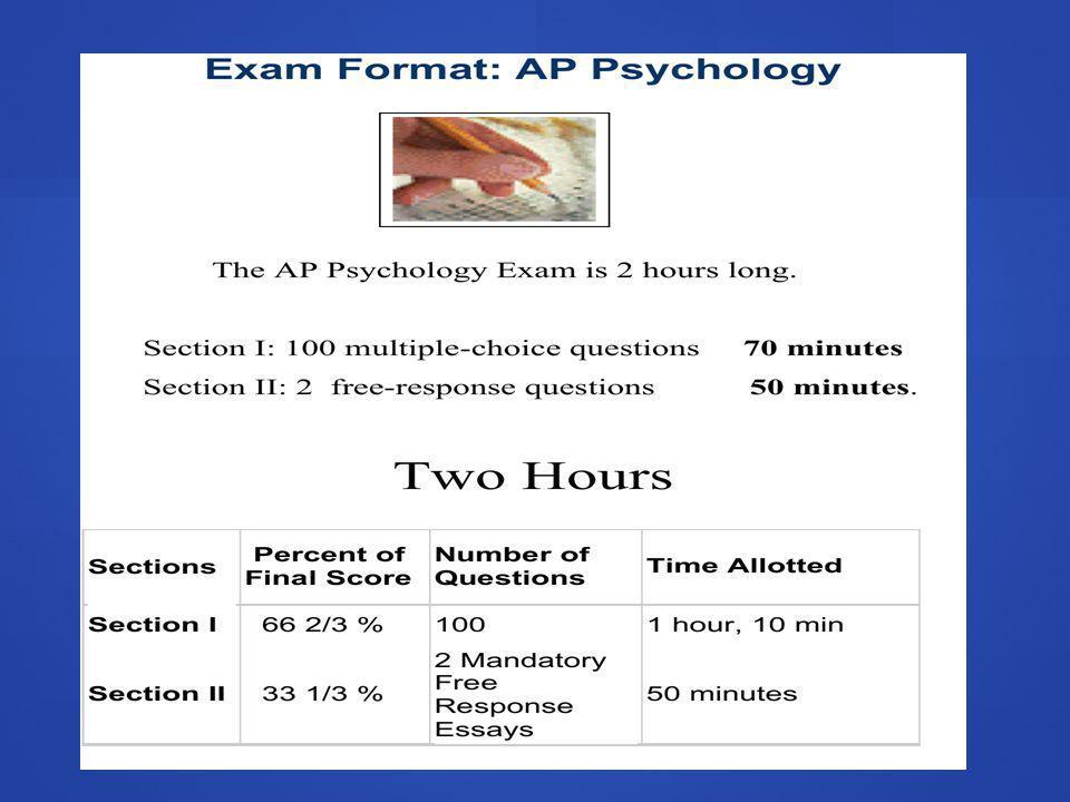 AP Psychology Review  Success on the AP Psychology Exam