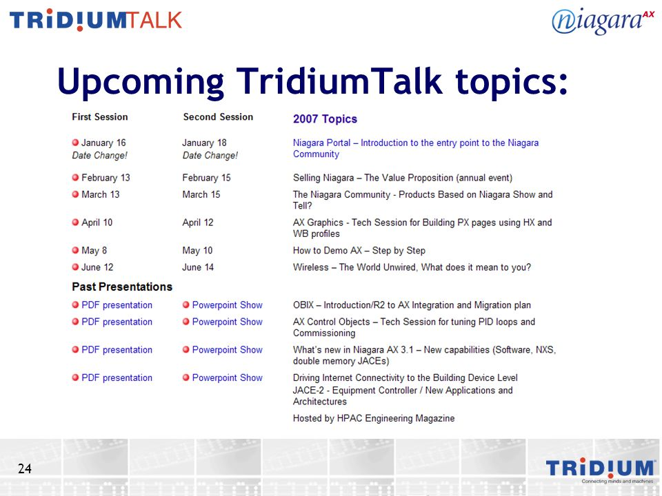 24 Upcoming TridiumTalk topics: