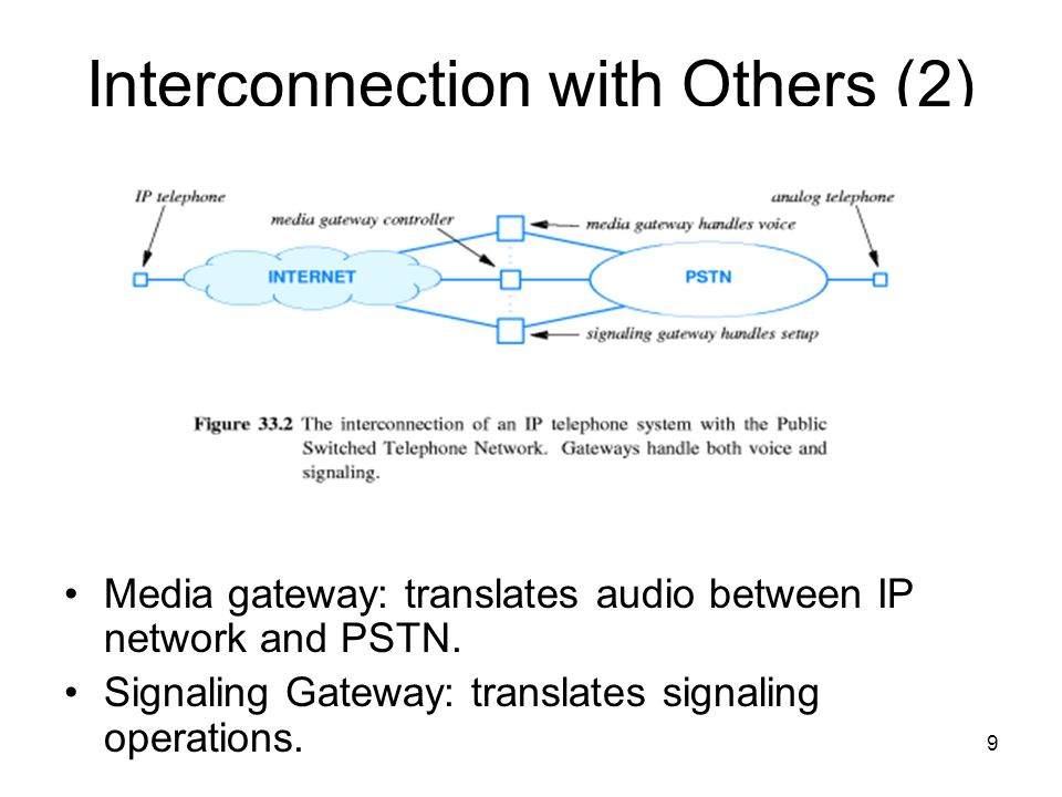 9 Interconnection with Others (2) Media gateway: translates audio between IP network and PSTN.