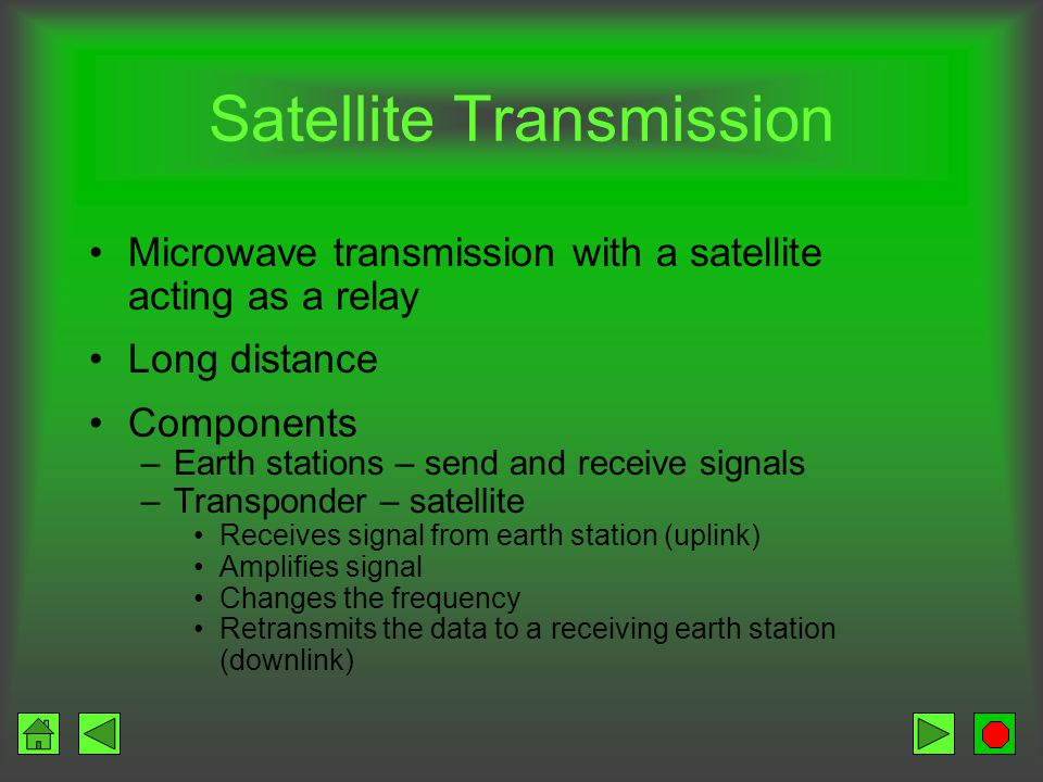 Microwave Transmission Line-of-site High speed Cost effective Easy to implement Weather can cause interference Physical characteristics –Data signals sent through atmosphere