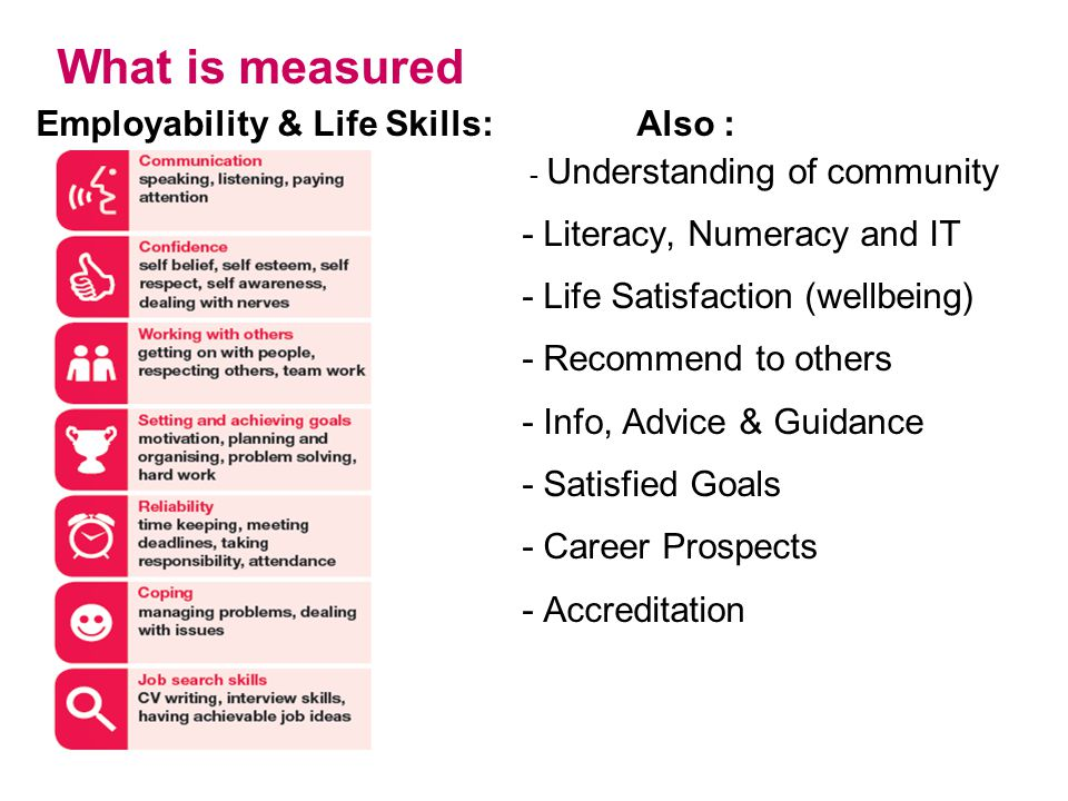What is measured Employability & Life Skills: Also : - Understanding of community - Literacy, Numeracy and IT - Life Satisfaction (wellbeing) - Recommend to others - Info, Advice & Guidance - Satisfied Goals - Career Prospects - Accreditation