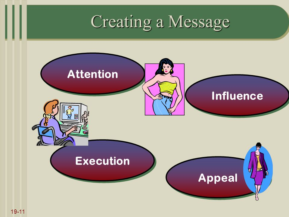 19-11 Creating a Message Attention Execution Appeal Influence
