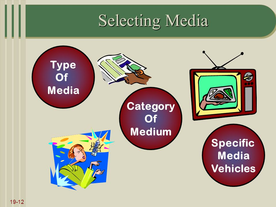 19-12 Selecting Media Type Of Media Specific Media Vehicles Category Of Medium