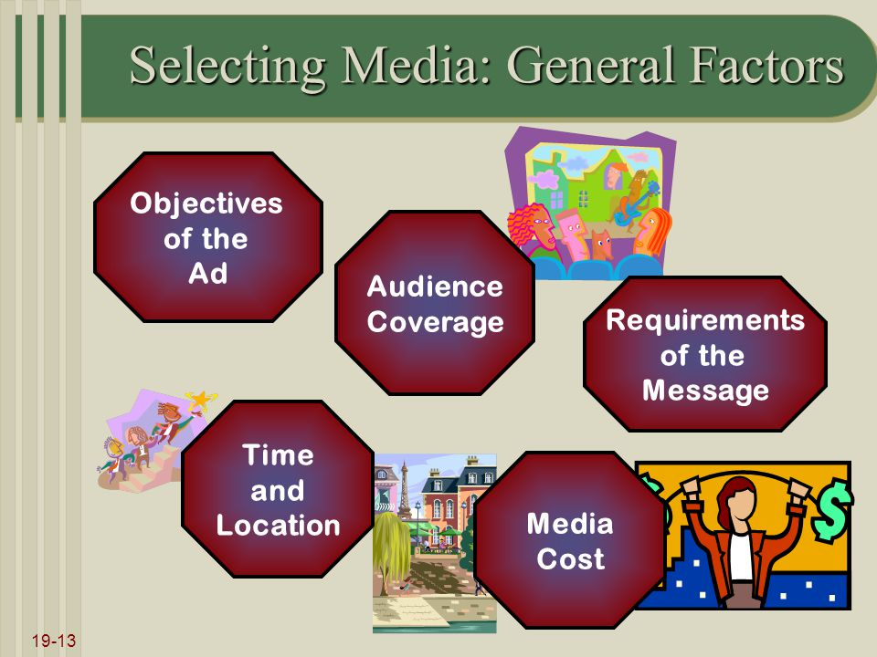 19-13 Selecting Media: General Factors Objectives of the Ad Requirements of the Message Audience Coverage Time and Location Media Cost