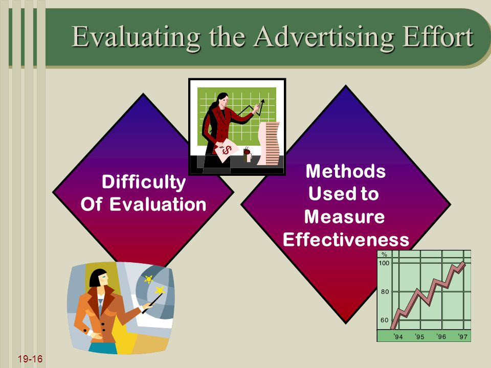 19-16 Evaluating the Advertising Effort Difficulty Of Evaluation Methods Used to Measure Effectiveness