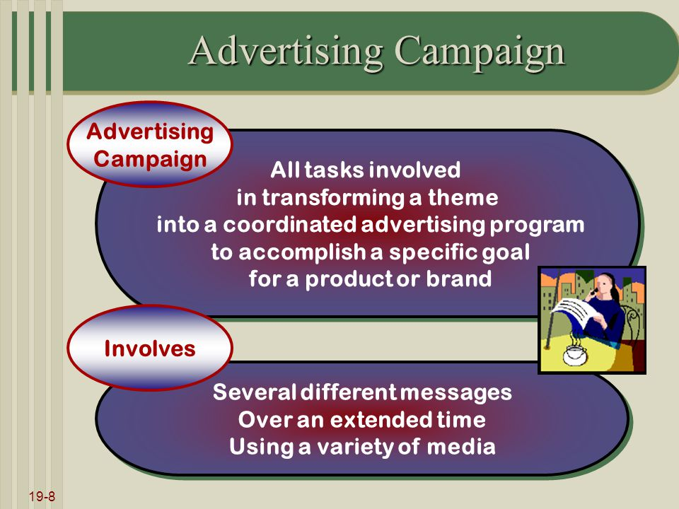 19-8 Advertising Campaign All tasks involved in transforming a theme into a coordinated advertising program to accomplish a specific goal for a product or brand All tasks involved in transforming a theme into a coordinated advertising program to accomplish a specific goal for a product or brand Several different messages Over an extended time Using a variety of media Several different messages Over an extended time Using a variety of media Advertising Campaign Involves