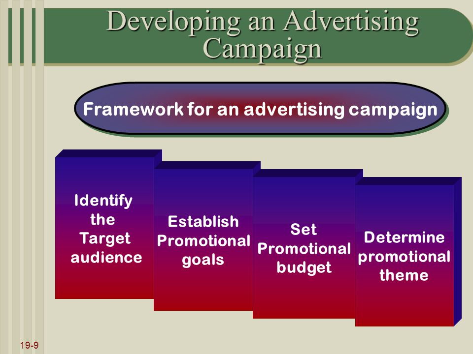 19-9 Developing an Advertising Campaign Framework for an advertising campaign Identify the Target audience Establish Promotional goals Set Promotional budget Determine promotional theme
