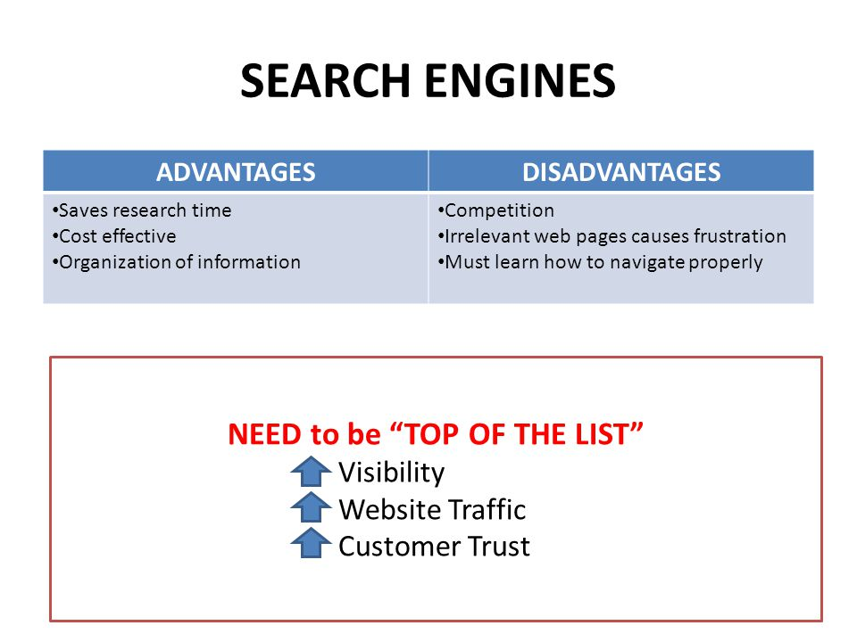 SEARCH ENGINES ADVANTAGESDISADVANTAGES Saves research time Cost effective Organization of information Competition Irrelevant web pages causes frustration Must learn how to navigate properly NEED to be TOP OF THE LIST Visibility Website Traffic Customer Trust