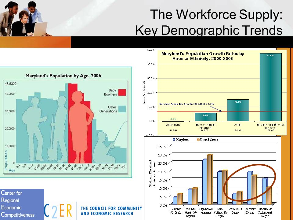 2 The Workforce Supply: Key Demographic Trends