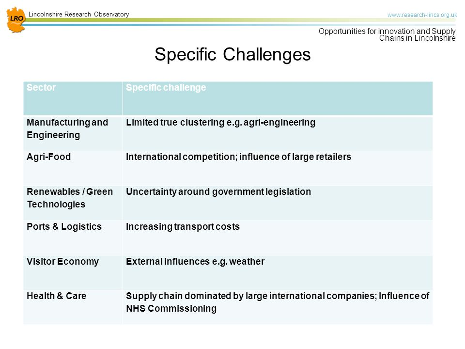 Lincolnshire Research Observatory   Opportunities for Innovation and Supply Chains in Lincolnshire Specific Challenges SectorSpecific challenge Manufacturing and Engineering Limited true clustering e.g.