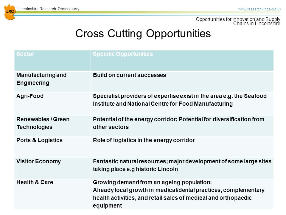 Lincolnshire Research Observatory   Opportunities for Innovation and Supply Chains in Lincolnshire Cross Cutting Opportunities SectorSpecific Opportunities Manufacturing and Engineering Build on current successes Agri-Food Specialist providers of expertise exist in the area e.g.