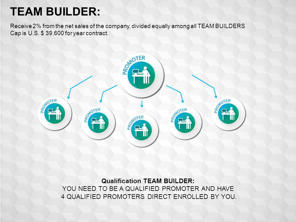 TEAM BUILDER: Qualification TEAM BUILDER: YOU NEED TO BE A QUALIFIED PROMOTER AND HAVE 4 QUALIFIED PROMOTERS DIRECT ENROLLED BY YOU.