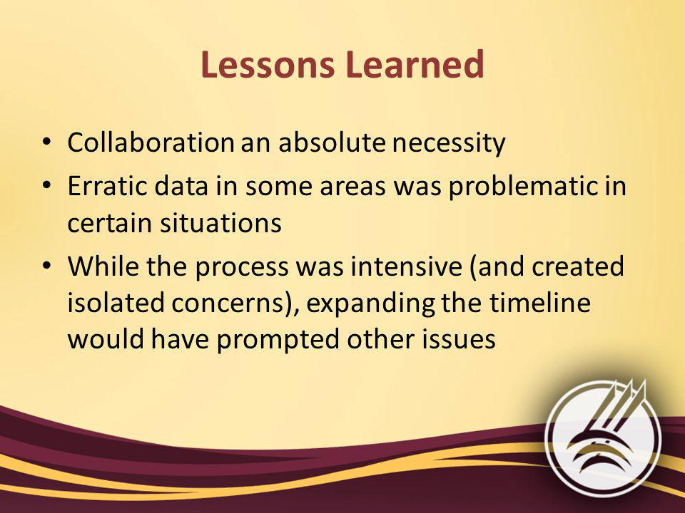 Lessons Learned Collaboration an absolute necessity Erratic data in some areas was problematic in certain situations While the process was intensive (and created isolated concerns), expanding the timeline would have prompted other issues
