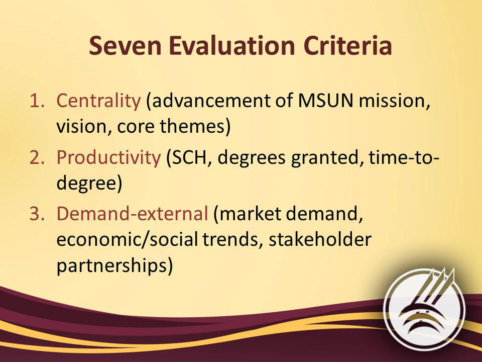 Seven Evaluation Criteria 1.Centrality (advancement of MSUN mission, vision, core themes) 2.Productivity (SCH, degrees granted, time-to- degree) 3.Demand-external (market demand, economic/social trends, stakeholder partnerships)