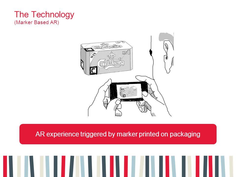 AR experience triggered by marker printed on packaging The Technology (Marker Based AR)