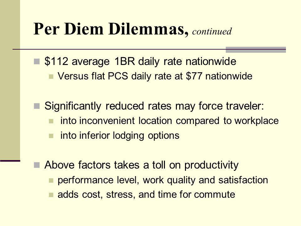 how does military per diem work