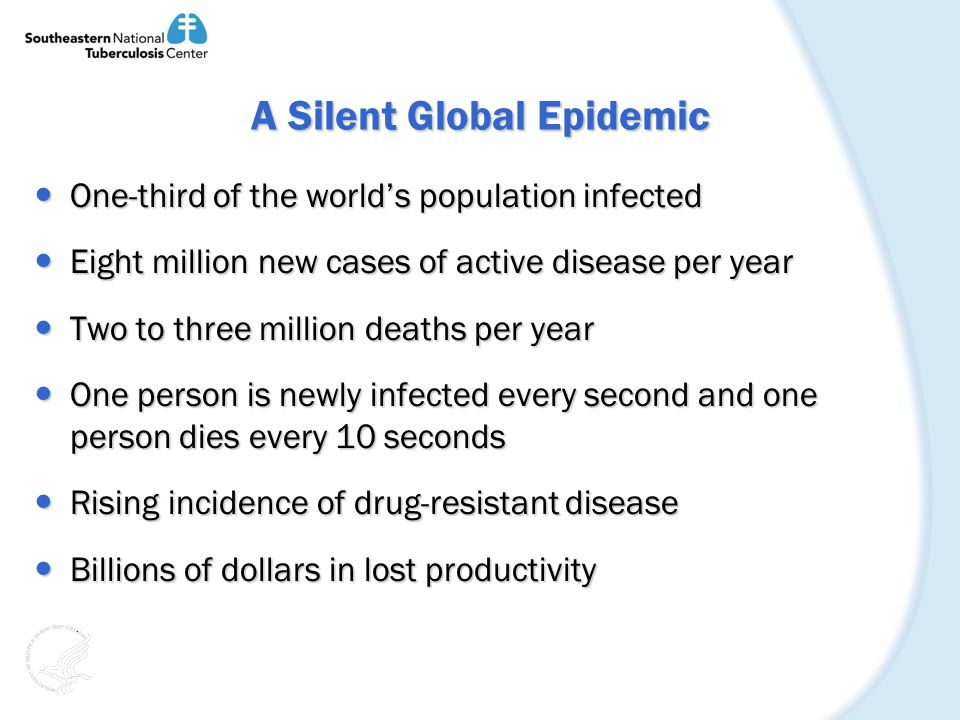 A Silent Global Epidemic One-third of the worlds population infected One-third of the worlds population infected Eight million new cases of active disease per year Eight million new cases of active disease per year Two to three million deaths per year Two to three million deaths per year One person is newly infected every second and one person dies every 10 seconds One person is newly infected every second and one person dies every 10 seconds Rising incidence of drug-resistant disease Rising incidence of drug-resistant disease Billions of dollars in lost productivity Billions of dollars in lost productivity