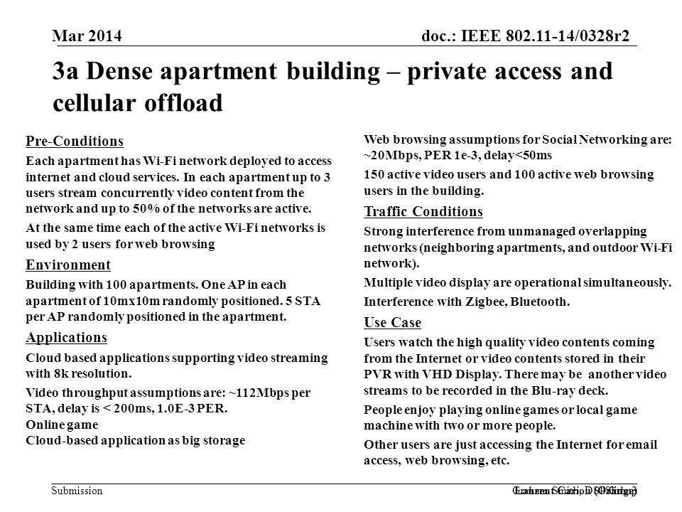 doc.: IEEE /0328r2 Submission 3a Dense apartment building – private access and cellular offload Pre-Conditions Each apartment has Wi-Fi network deployed to access internet and cloud services.