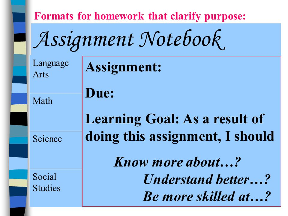Formats for homework that clarify purpose: Assignment Notebook Language Arts Assignment: Due: Learning Goal: As a result of doing this assignment, I should: Math Assignment: Due: Learning Goal: As a result of doing this assignment, I should: Science Assignment: Due: Learning Goal: As a result of doing this assignment, I should: Social Studies Assignment: Due: Learning Goal: As a result of doing this assignment, I should: Assignment: Due: Learning Goal: As a result of doing this assignment, I should Know more about….