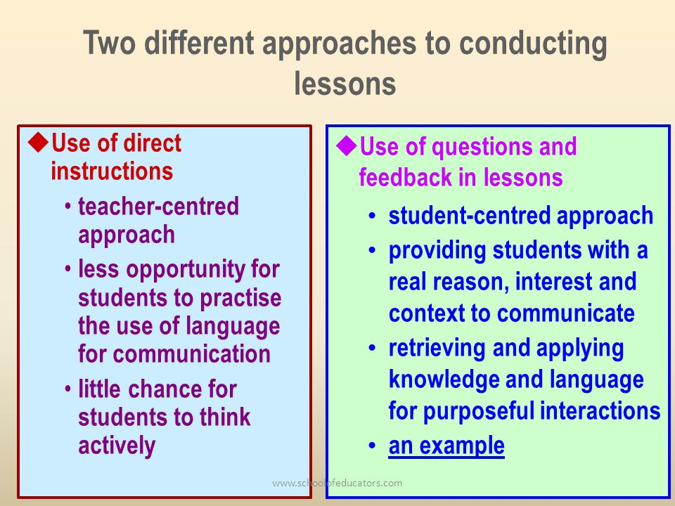 Two different approaches to conducting lessons Use of direct instructions teacher-centred approach less opportunity for students to practise the use of language for communication little chance for students to think actively Use of questions and feedback in lessons student-centred approach providing students with a real reason, interest and context to communicate retrieving and applying knowledge and language for purposeful interactions an example