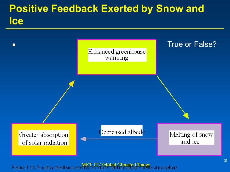 33 MET 112 Global Climate Change Positive Feedback Exerted by Snow and Ice True or False