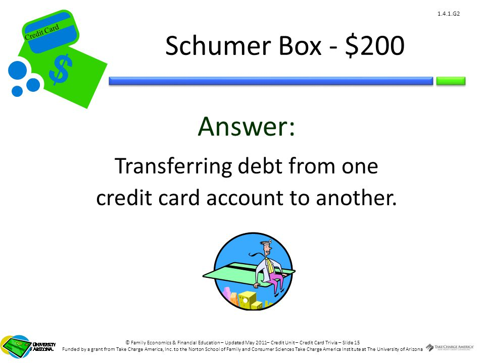 © Family Economics & Financial Education – Updated May 2011– Credit Unit – Credit Card Trivia – Slide 15 Funded by a grant from Take Charge America, Inc.